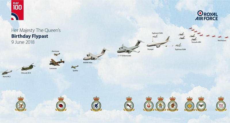 23 RAF aircraft participated in the Queen's Birthday Flypast 2018